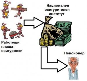 PensionnaSistema